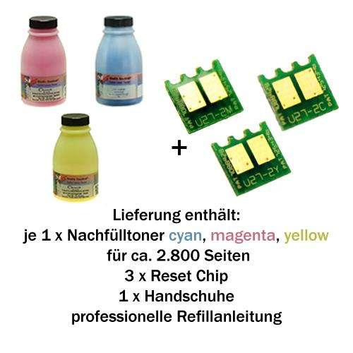 Refill-Set für HP Color CP2025/CM2320 C/M/Y
